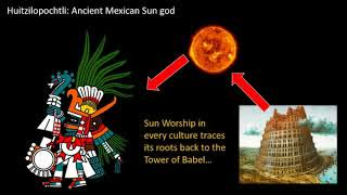 Behind The Door pt 29: The Catholic History of Mexico-Pastor Bill Hughes