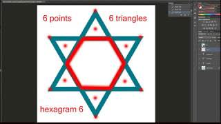 What is the secret Meaning of the Star of David Star of Moloch Remphan in the Bible 666