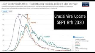 Viral Issue Crucial Update Sept 8th - the Science, Logic and Data Explained!