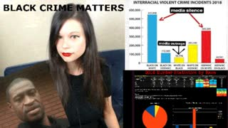 BLACK CRIME MATTERS - With Emily Youcis