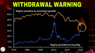 The Most Dangerous Stock Market Ever + Evergrande Collapses