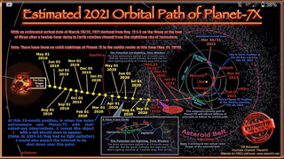 """""""The Great Reset"""" = Earths magnetic pole reversal cataclysm"""