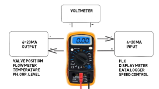 Measuring a 4-20mA signal without blowing the fuse in your meter