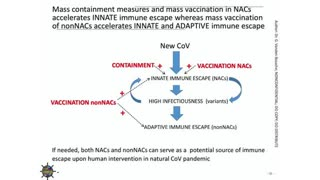 (G. V. Bossche PhD) INSIDER WHISTLEBLOW (COV-19 VaX Must Not Be Used For MASS-VAX During A Pandemic)