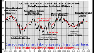 Freemasonry and Satanism, book review 391 pt 2, Climate Change Propaganda by the United Nations