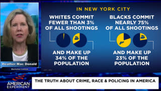 Heather Mac Donald: The Truth About Crime, Race & Policing In America
